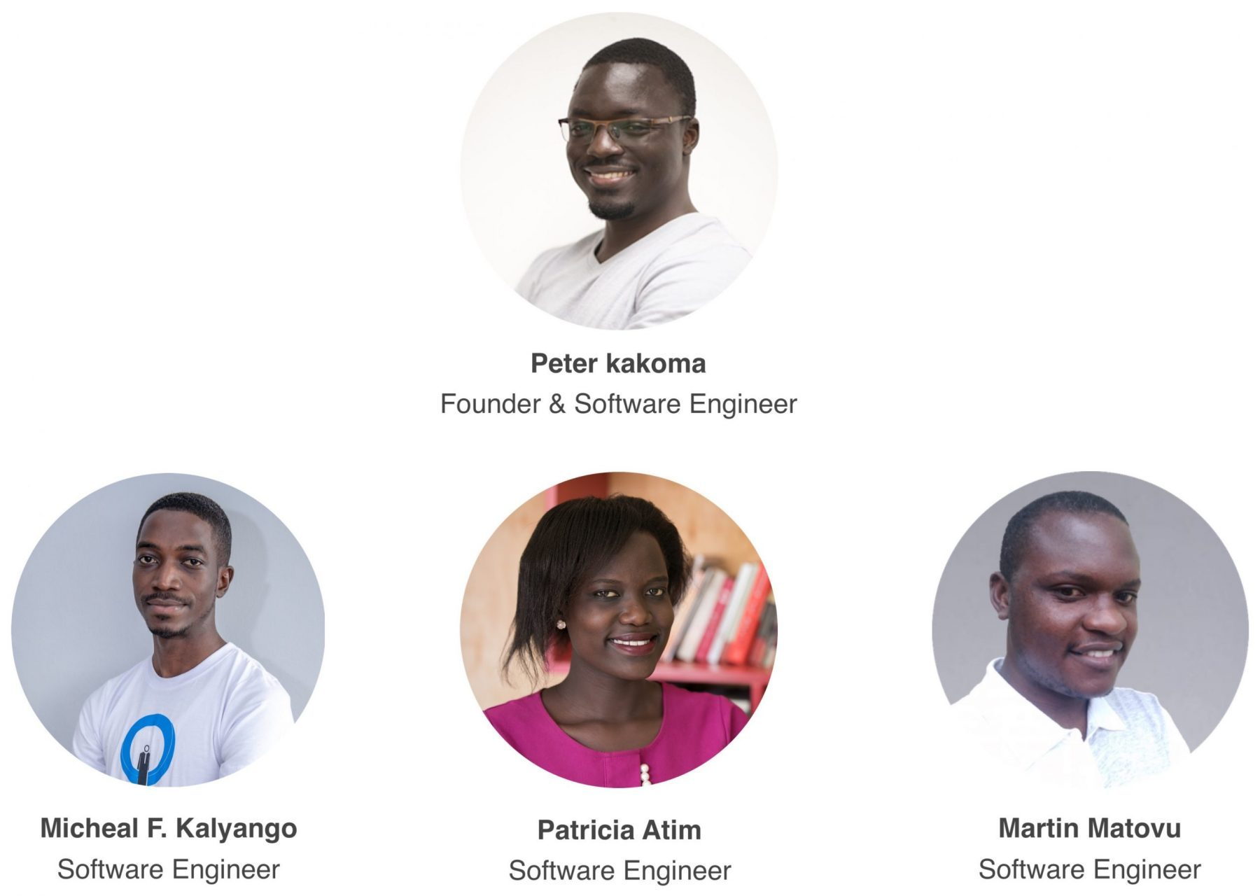 This is our tech team that works with our Codeable clients.